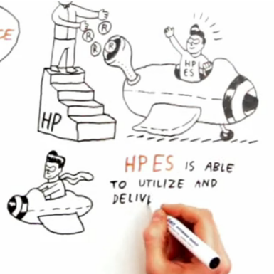 HP Reference Program « Tso